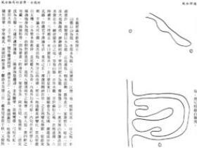 徐芹庭-风水详谈上下两册