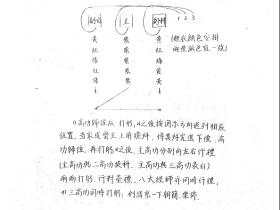 杜高云丙申年全真科仪学习班资料88页电子版