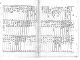 民间法教《民间秘传符书》120页电子版