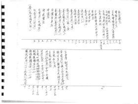 《養小鬼用符咒秘法》67页电子版
